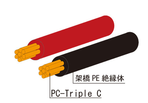 PC-Triple C 0.5sq PEX 赤 100M