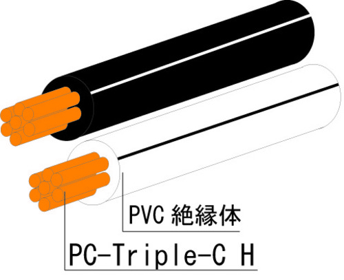 PC-triple C H 0.2sq 黒/白ライン 100m