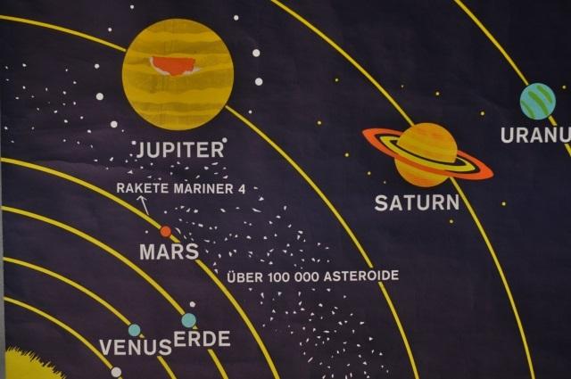 太陽系タペストリー