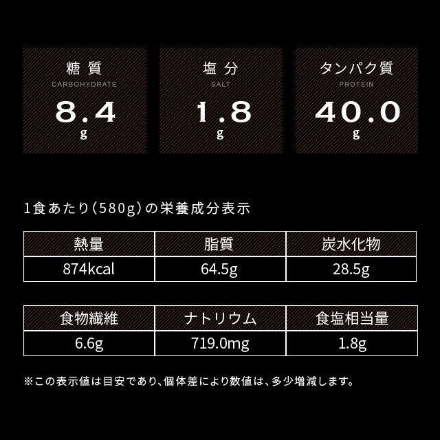 BODY DESIGN FOOD - ボディデザイン -【3個セット】