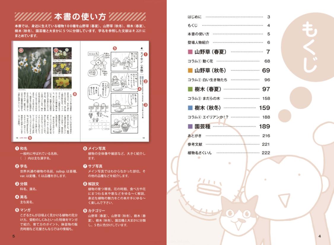 [書籍]『おもしろ植物図鑑』 - 画像2