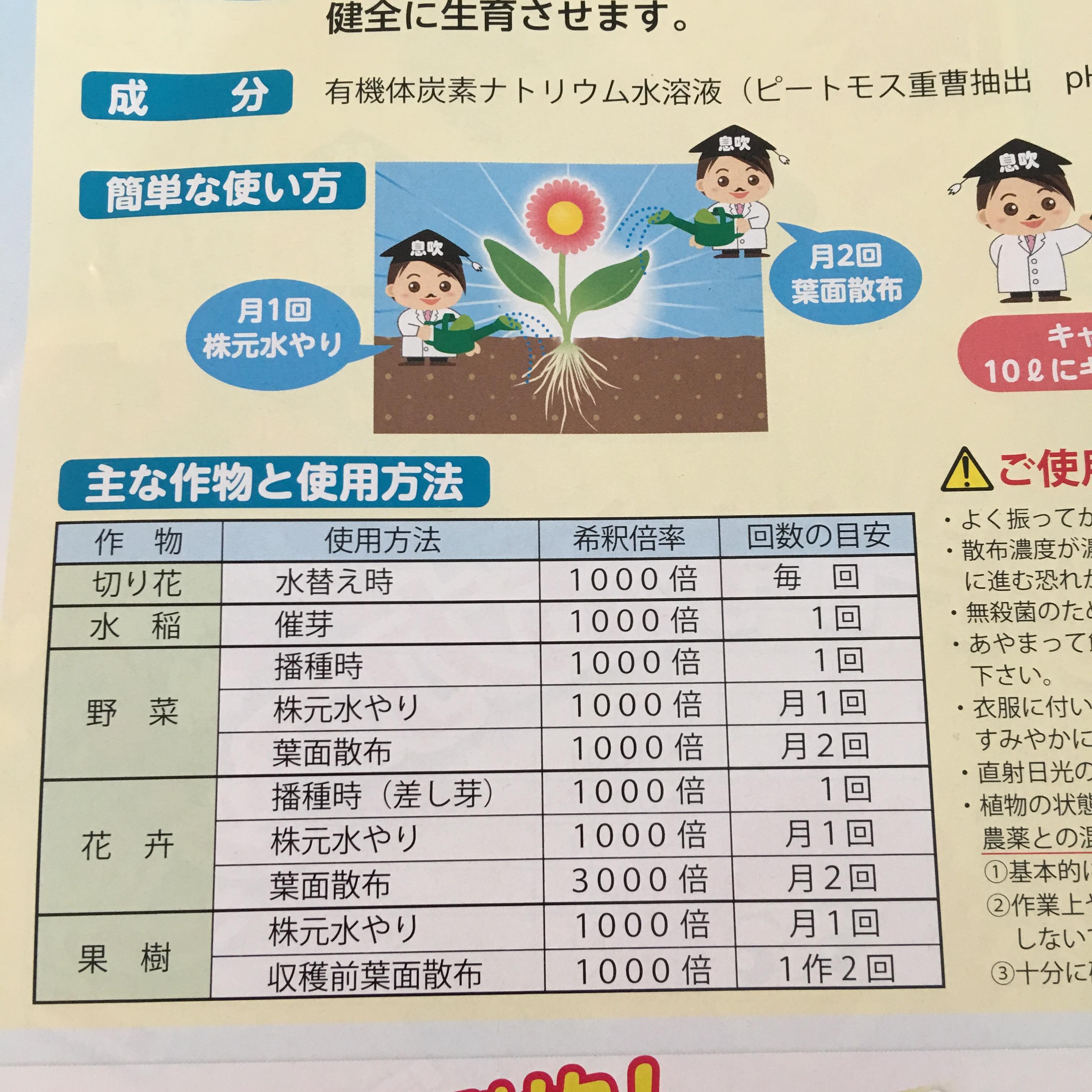 植物活性剤【息吹の雫Q200】200ml - 画像3