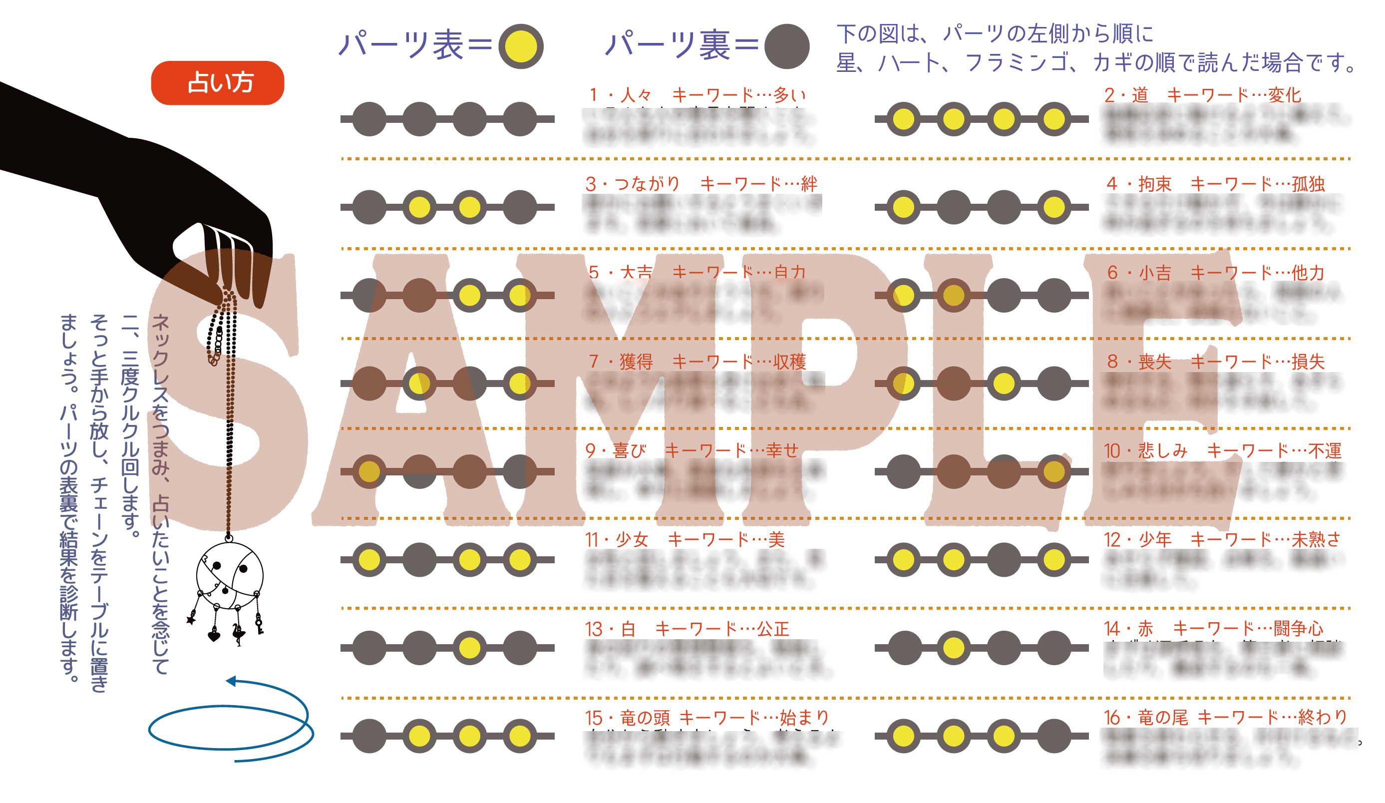 ジオマンシーチェーンキット【ネックレス】占い鑑定付き