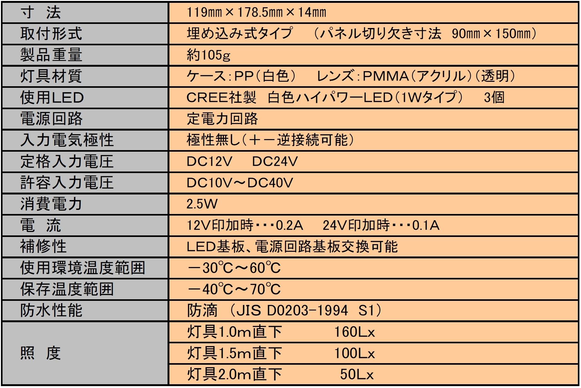 LED庫内灯(小)【JB-002】