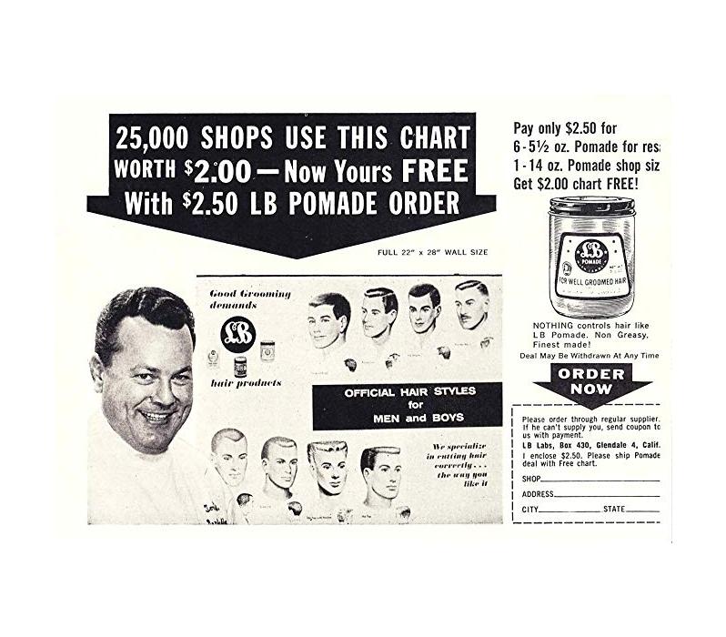 PICCADILLY バーバー ポスターA4サイズ6枚組1940's 1950's 1960's