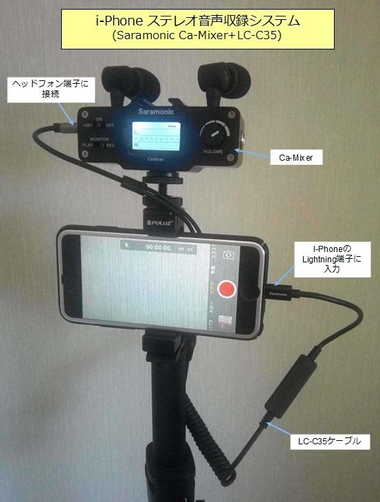 Saramonic社・SmartMixer Japan Pro Videoスタイル !  全身ブラック仕様のステレオ収録可能システム