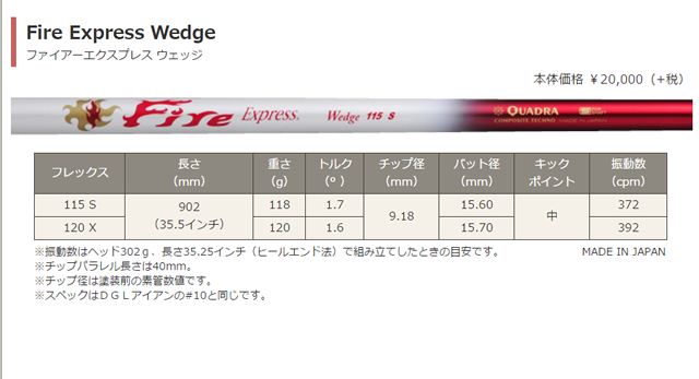 Fire Express Wedge シャフト