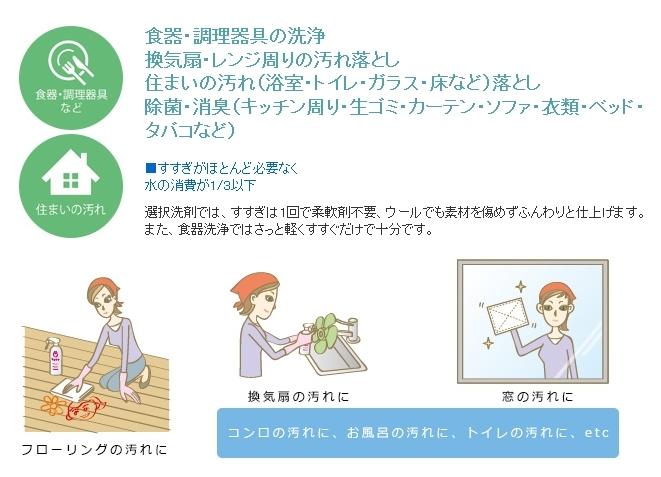 野菜も洗える多機能洗浄剤 - 画像5