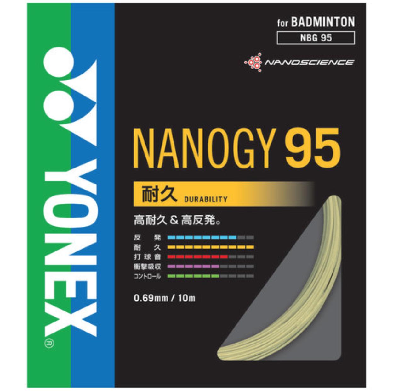 NANOGY 95(ナノジー95)