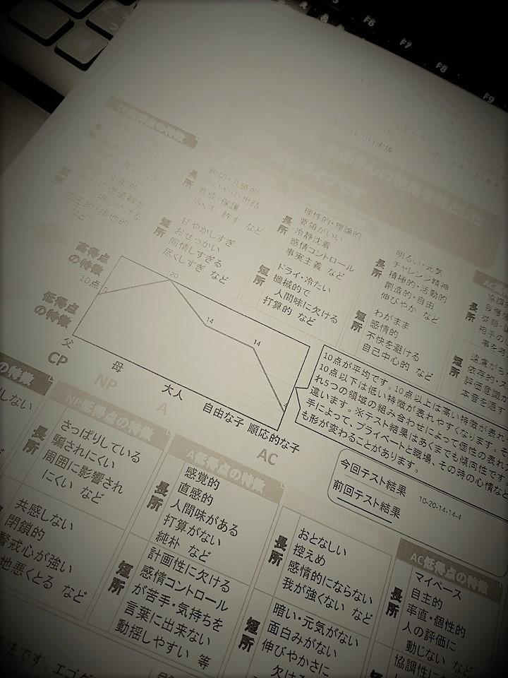 【個性診断テスト+カウンセリング】