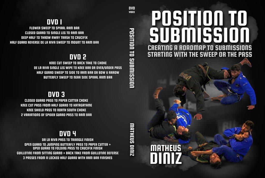 マテウス・ディニス  POSITION TO SUBMISSIO4枚DVDセット|ブラジリアン柔術教則DVD