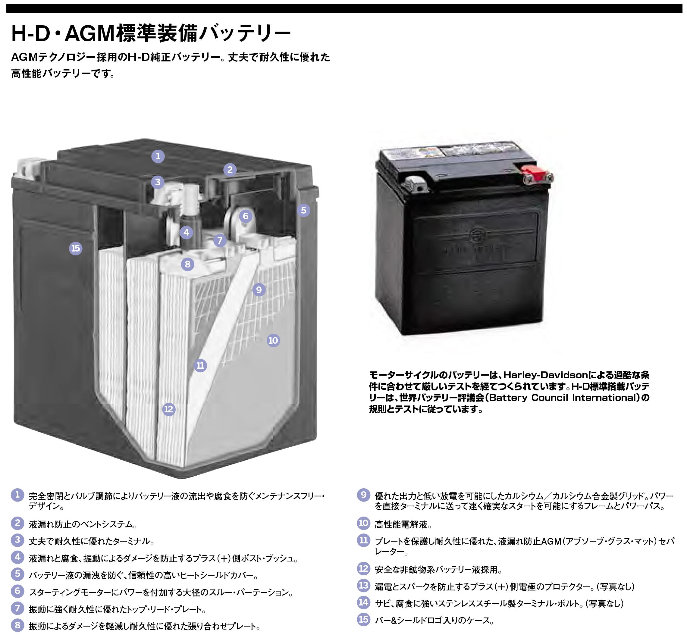 H-D標準装備バッテリー(65958)