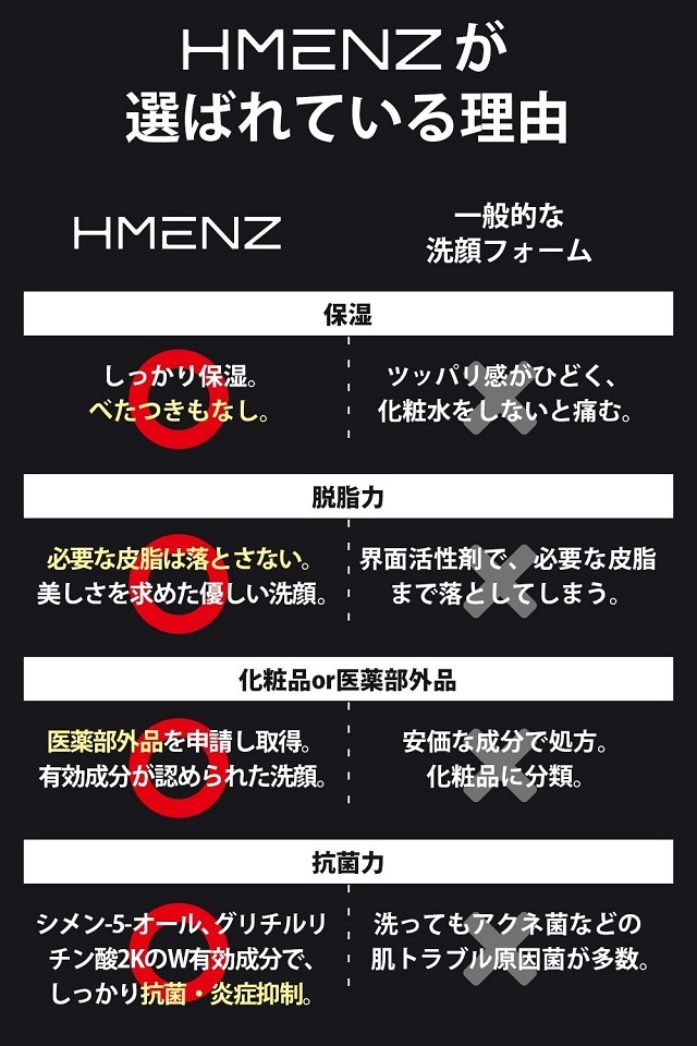 HMENZ(メンズ) 洗顔フォーム 100g