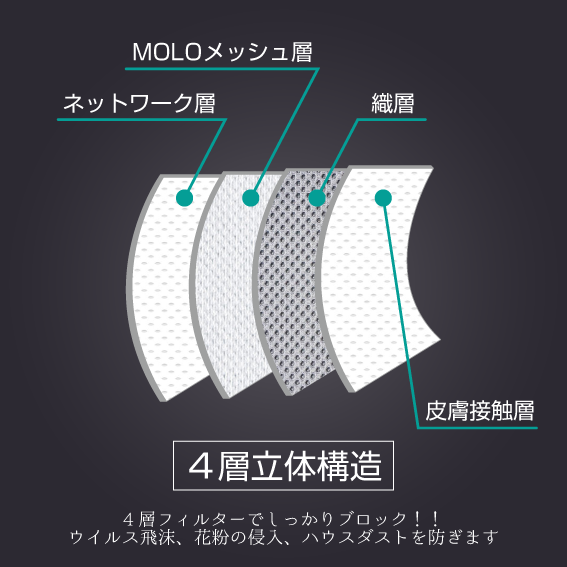 【受注生産】Surf マスク/【M】サイズ(ブラック)