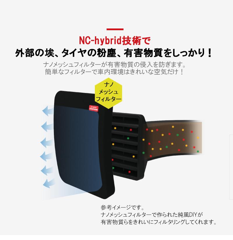 エアマスク純風DIY