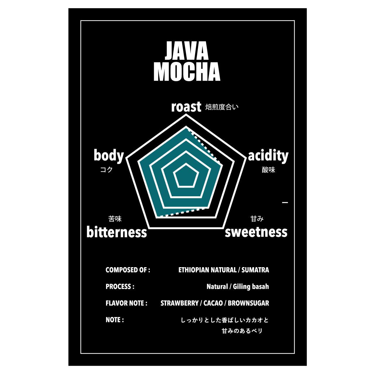 Java Mocha  2kg 袋入 (Online SHOP・難波店限定)