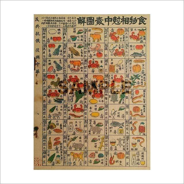 台湾ポストカード 「食物相克中毒図解」