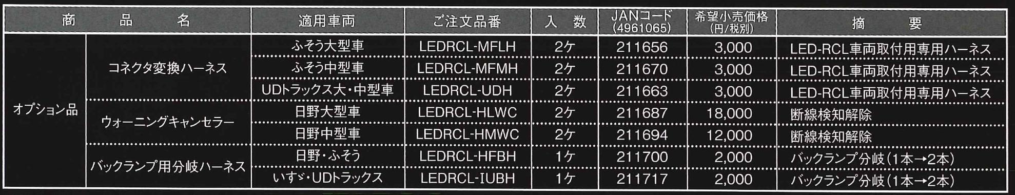 バックランプ用分岐ハーネス(いすゞ・UDトラックス)