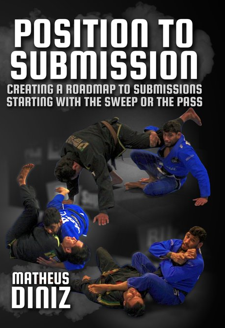 マテウス・ジニス  POSITION TO SUBMISSIO4枚DVDセット|ブラジリアン柔術教則