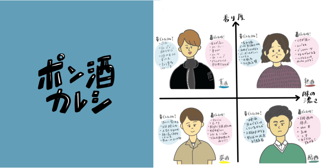 【ポン酒カレシ。】いくつかの質問にお答えいただくだけで、それに合ったおすすめの日本酒を紹介します!