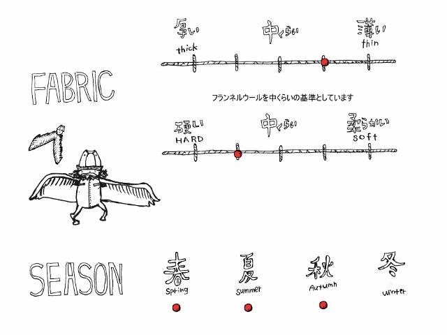 "MM×iwase yuka ""limited"" LINENROPE HELMAHAT CREAM【M】"