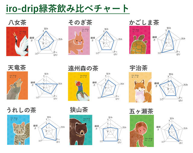 【まずはお試し】iro-drip緑茶個包装3種セット(送料込み)