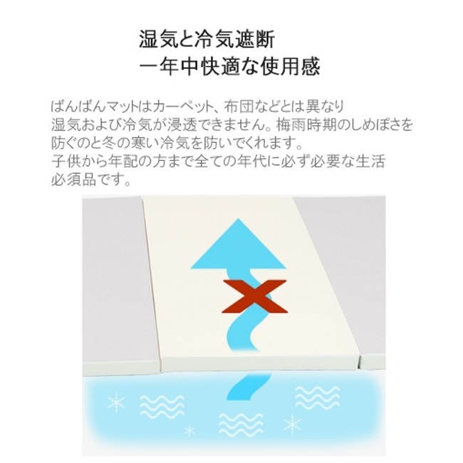 ばんばんマット 4段フォルダマット 子供用プレイマット 騒音防止 安全 生活防水 100×180×4cm プレゼント 滑り止めパッド付