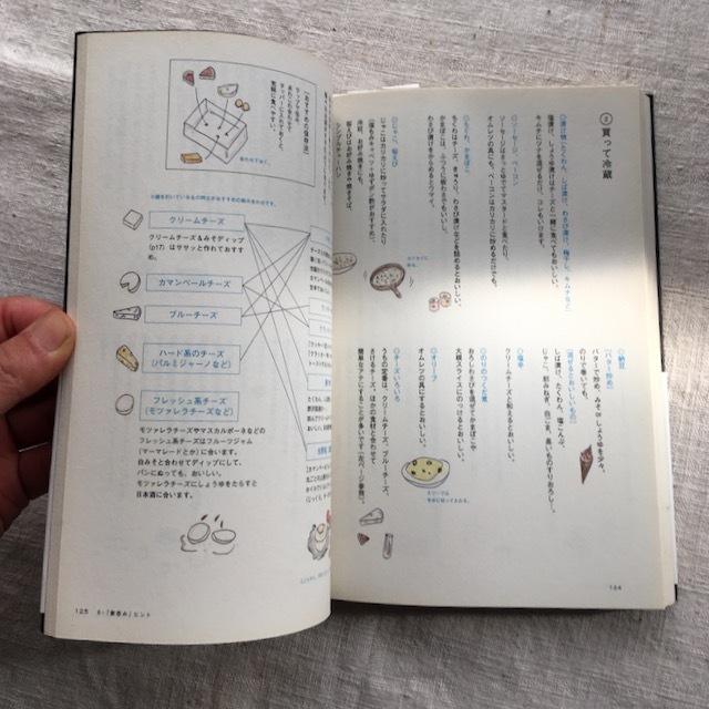 『レシピ 家で呑む』高谷亜由著 - 画像4