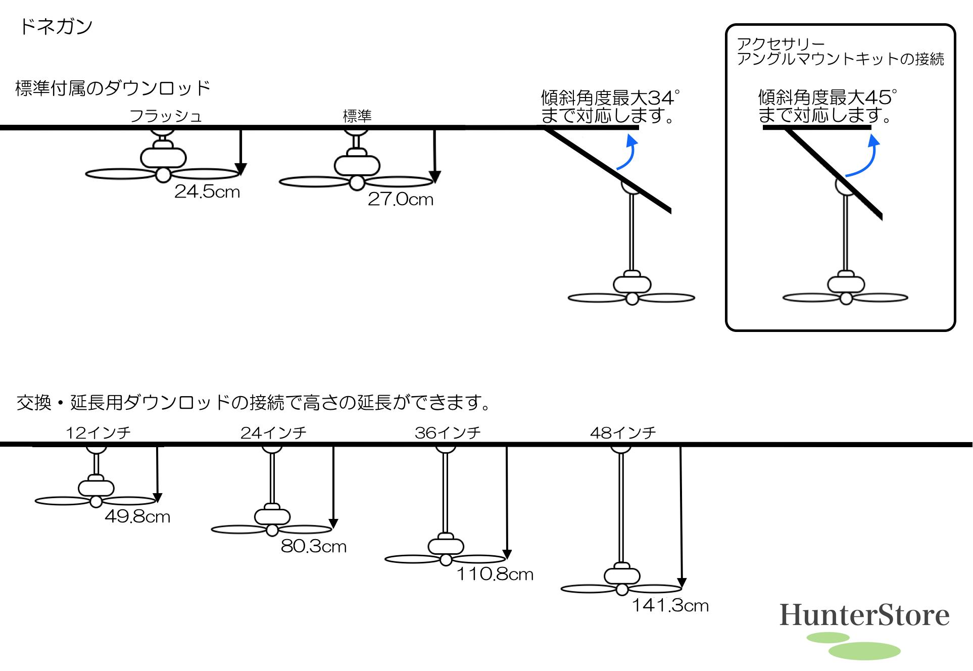 ドネガン 照明キット付【壁コントローラ・12㌅31cmダウンロッド付】 - 画像2