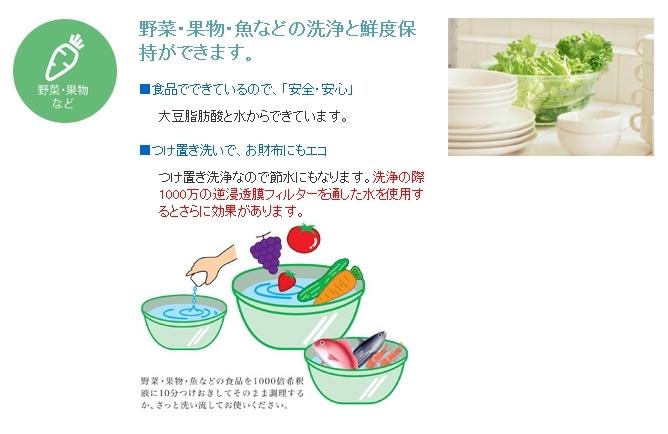 野菜も洗える多機能洗浄剤 - 画像4
