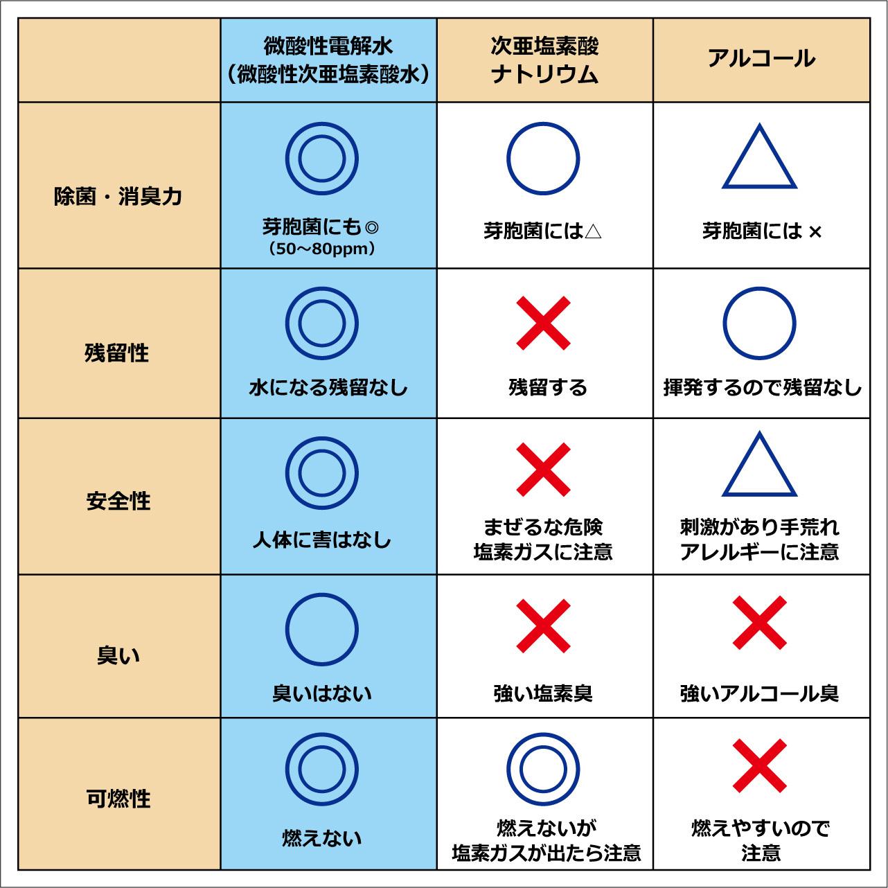 除菌ミストBOTH 詰替用1,000ml