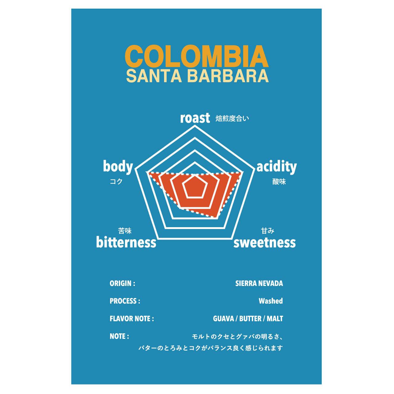 Colombia Santa Barbara 2kg 袋入 (Online SHOP・難波店限定)