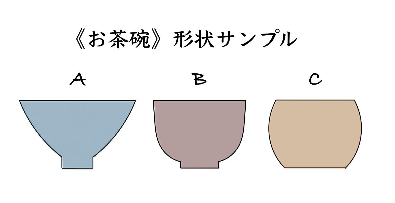【オーダーメイド】お茶碗