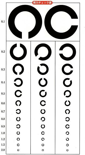 自宅で簡単視力検査チェック表 3m | あいのて