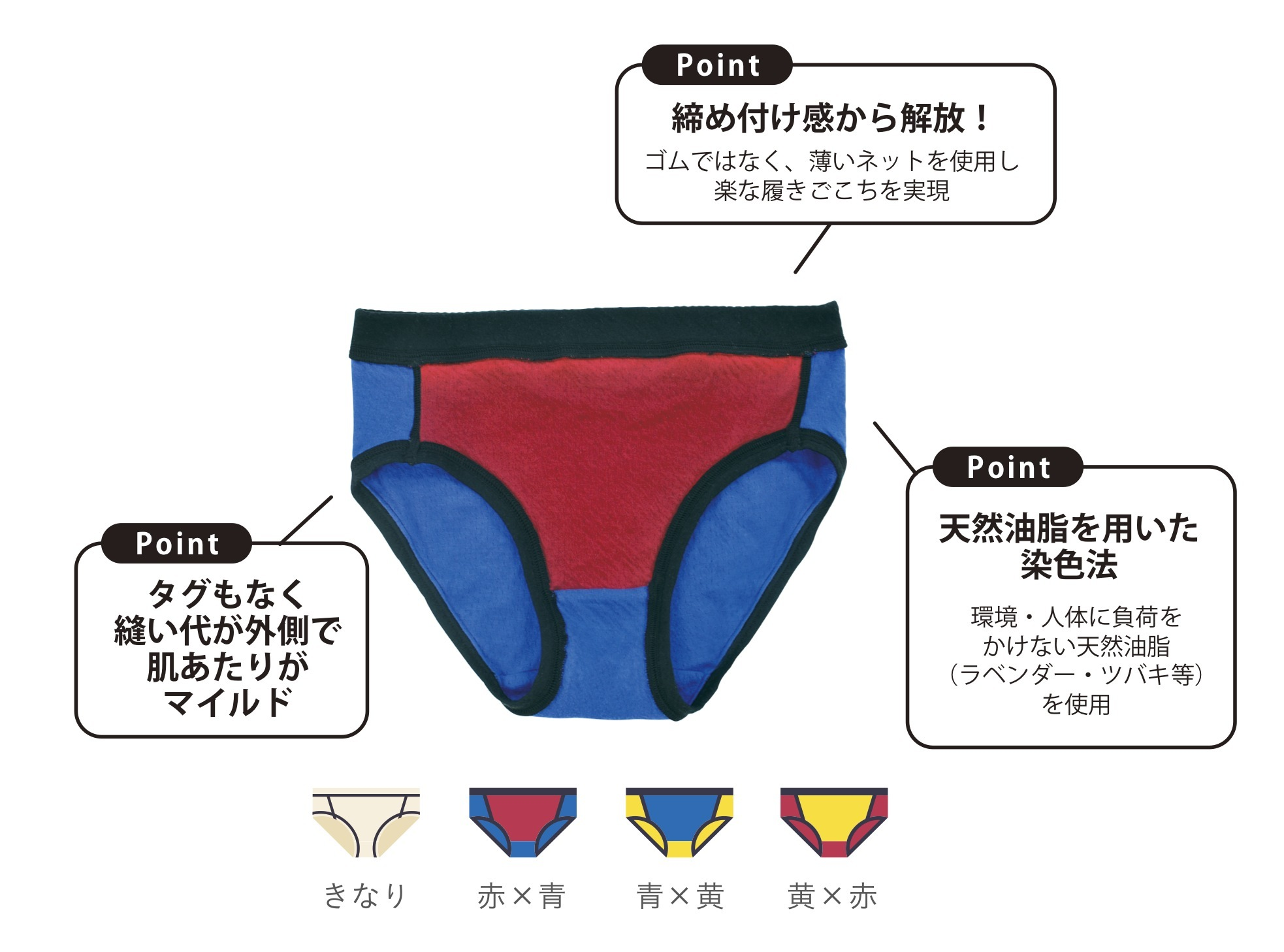 ショーツ [S-03] 青×黄