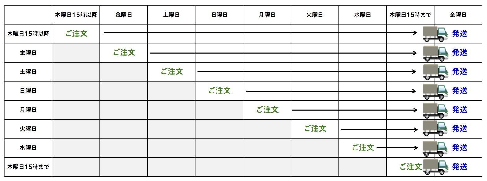 【風ノ旅ビト】レコード・セット(2LP) - 画像5