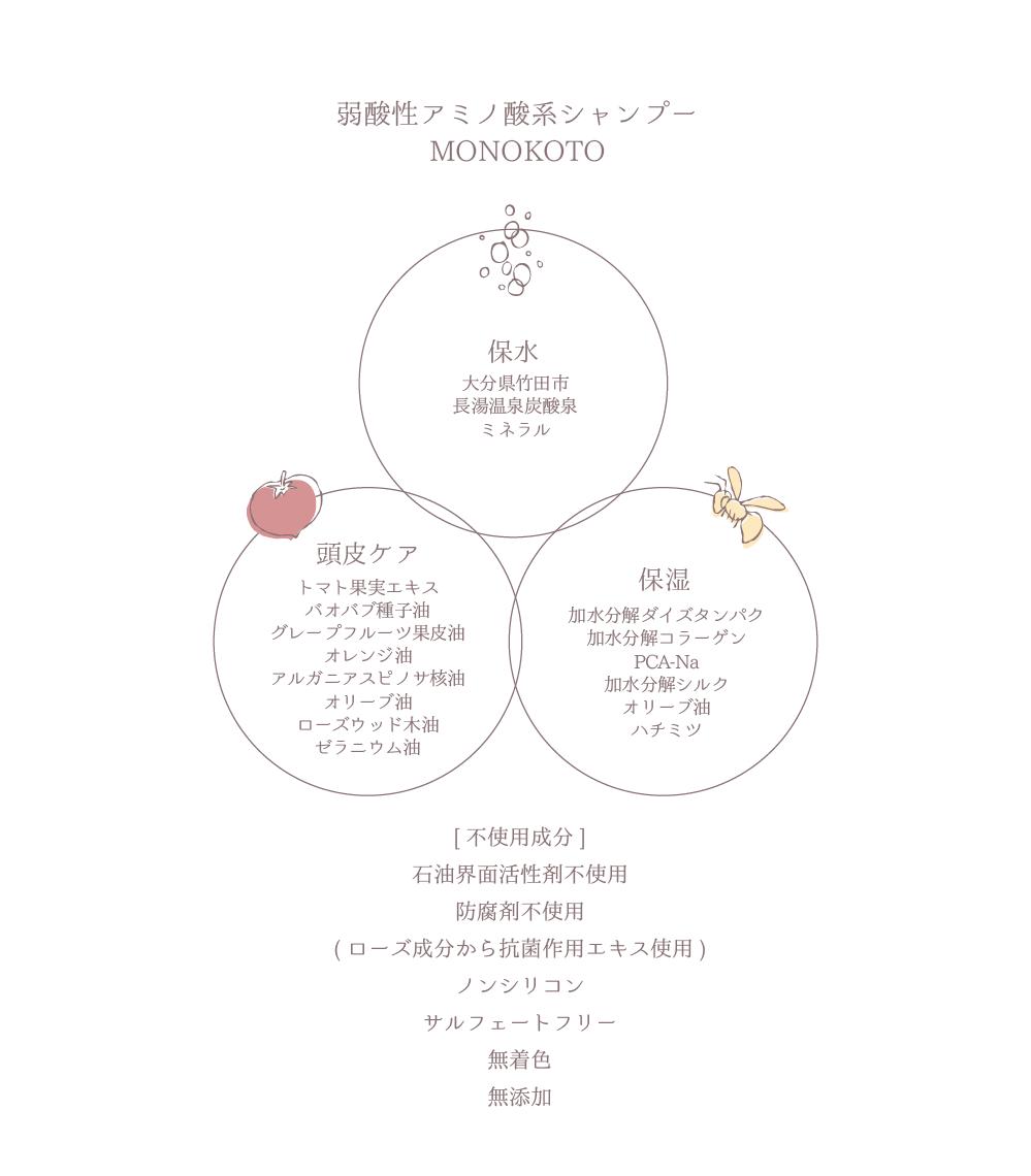 [単品]MONOKOTO シャンプー  250mL