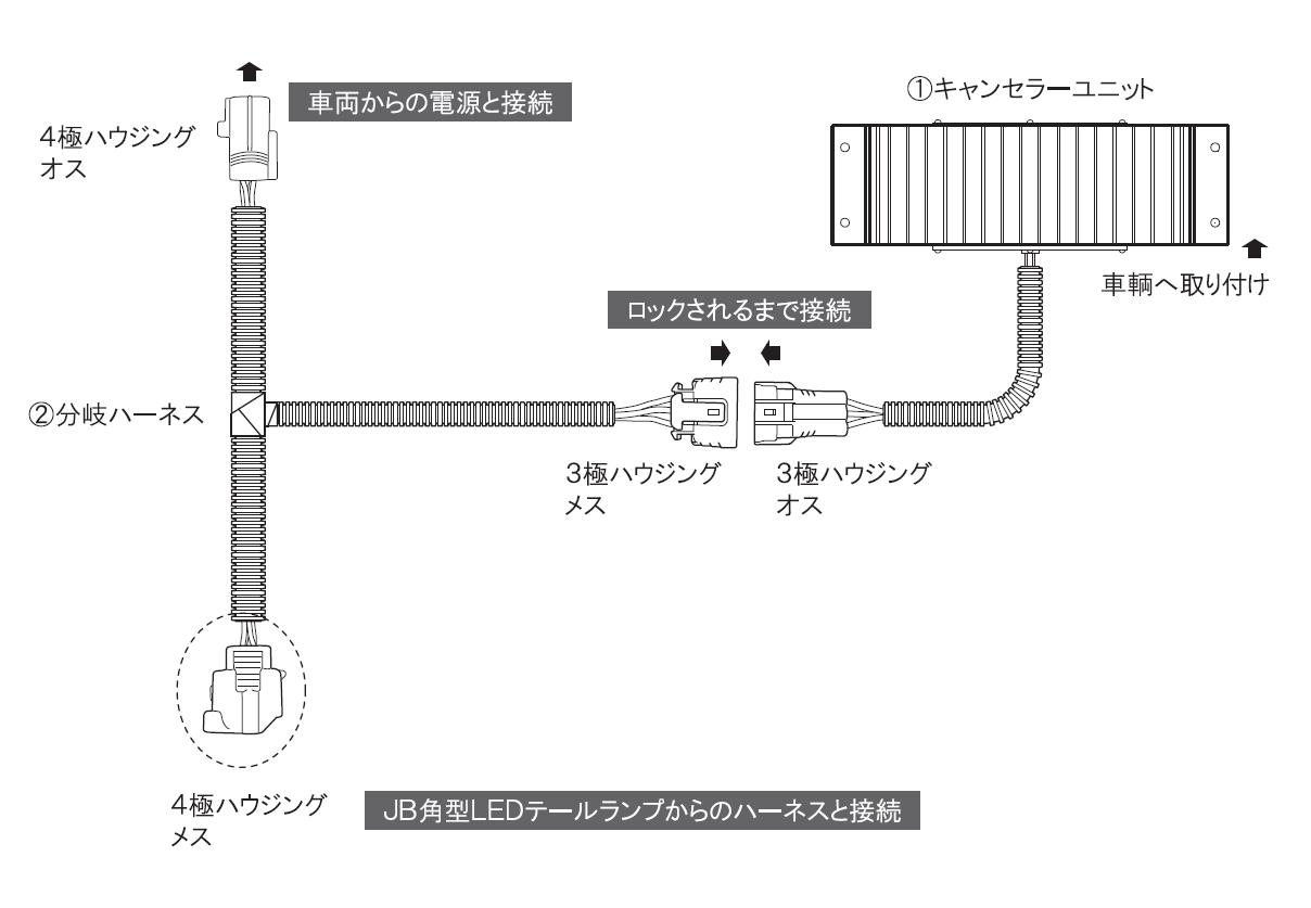 JB角型LEDテールランプ キャンセラー(1台分)【日野大型用】