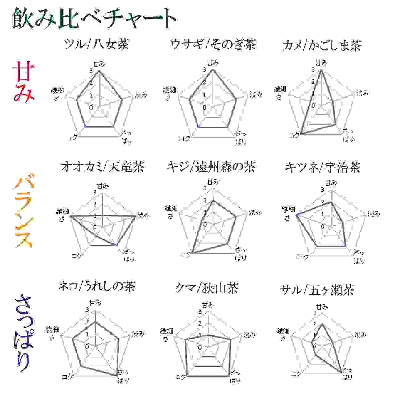 【送料無料】iro-drip緑茶お徳用9袋まとめ買いセット