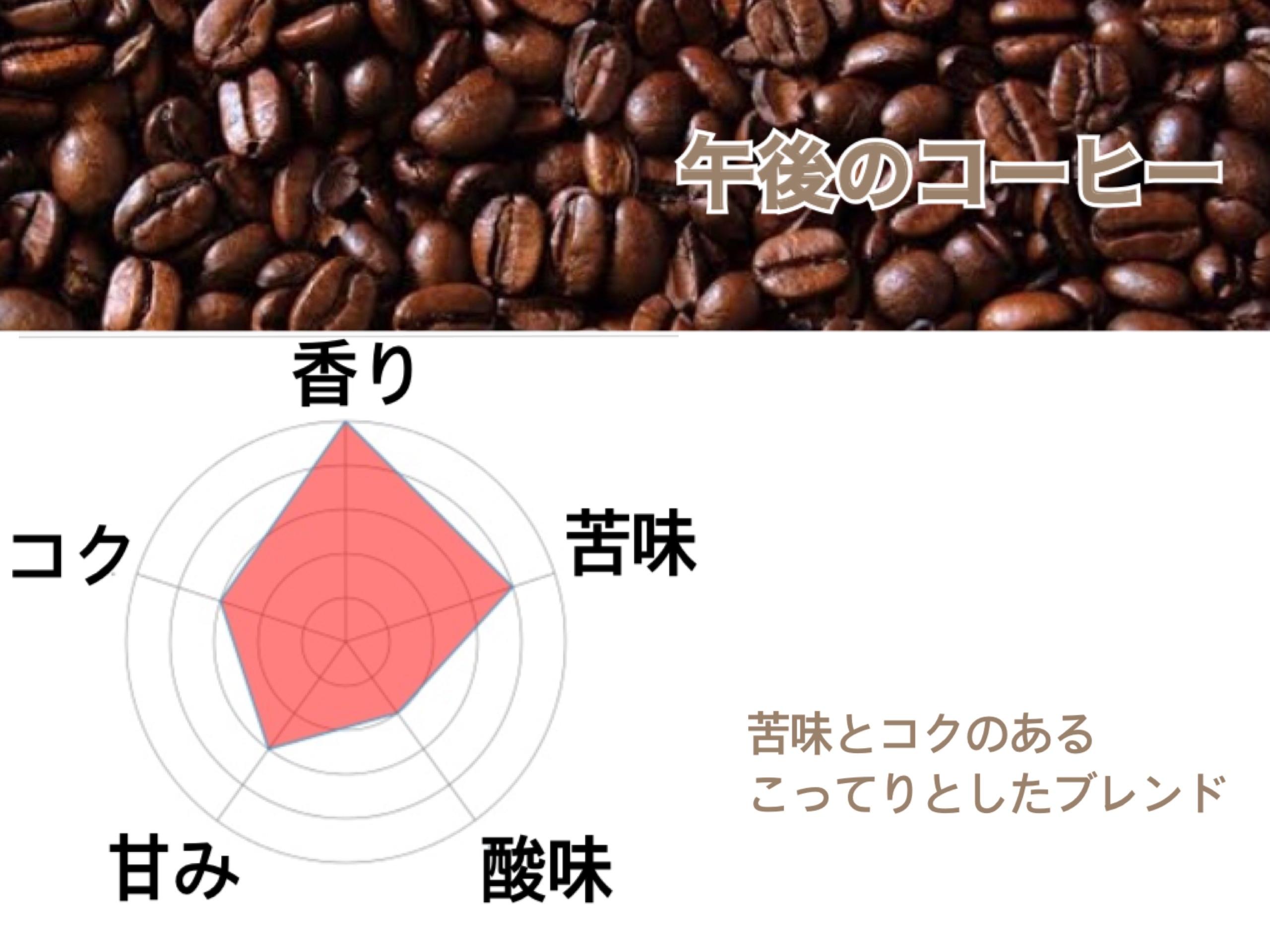 午後のコーヒー