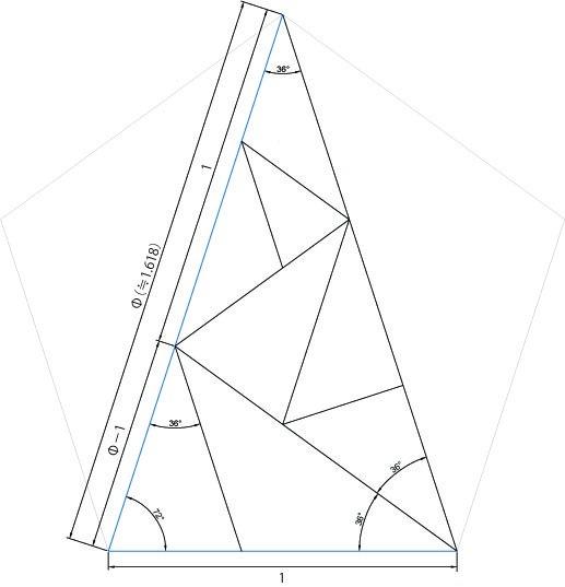 黄金三角形ツリー | 手ずくな工...