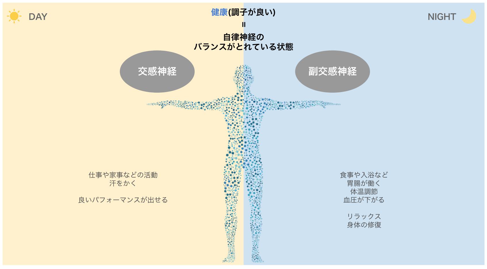 FUNDOSHI SCIENCE