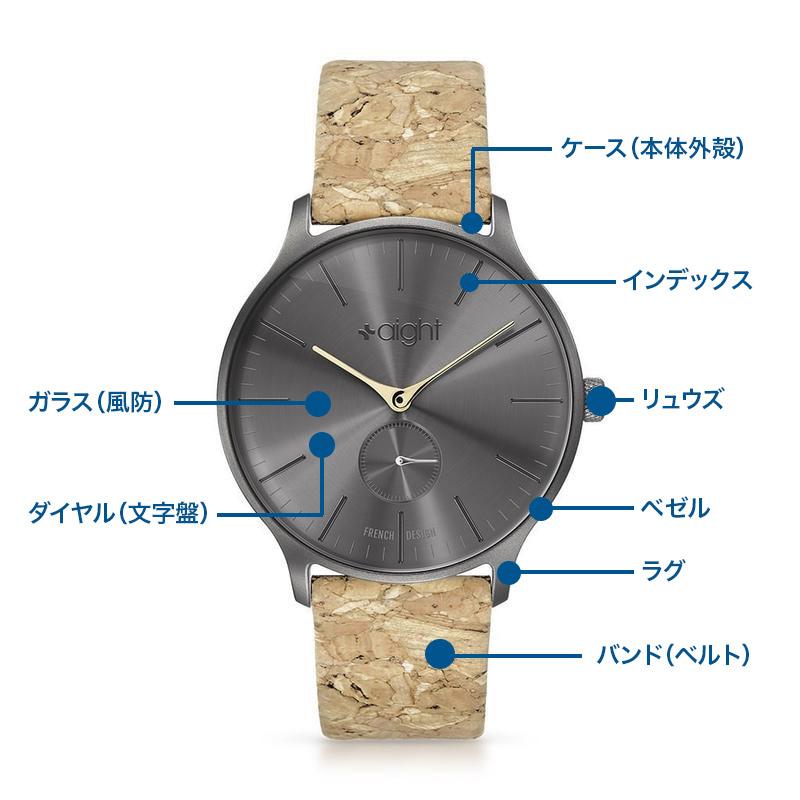 腕時計の基礎知識・豆知識 〜その2〜