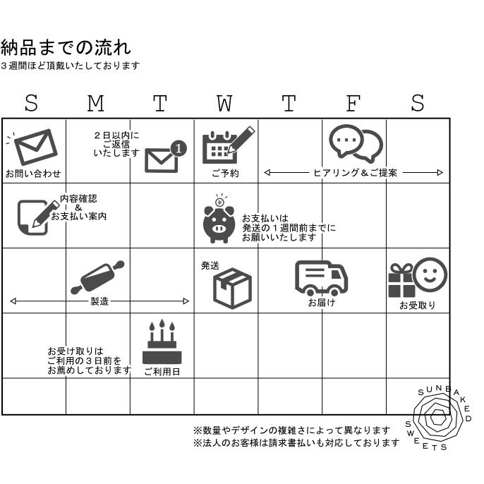 How to Order - ご注文の流れ -