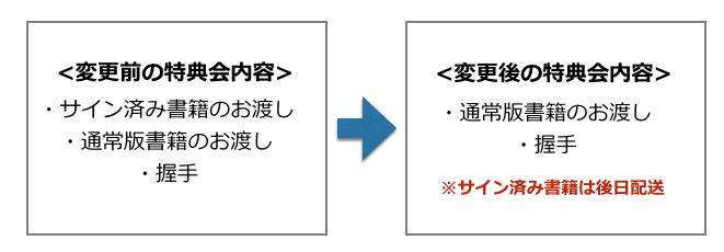 【重要】あたりまえフォトブック出版記念イベント9月17日・特典会内容変更のお知らせ