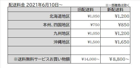 配送料金変更のお知らせ