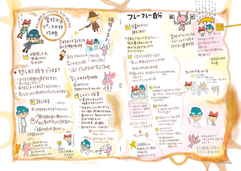 『生きる冒険地図』が東京新聞・中日新聞で紹介されました