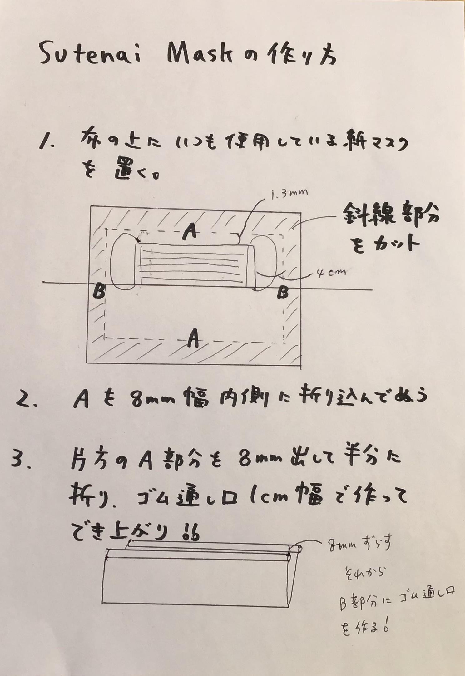 Sutenai Maskの作り方