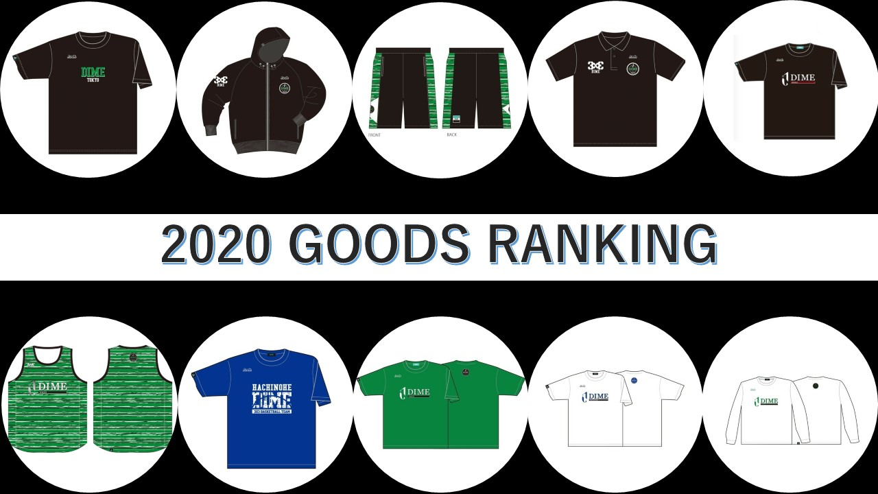 2020シーズン グッズ売上ランキング!
