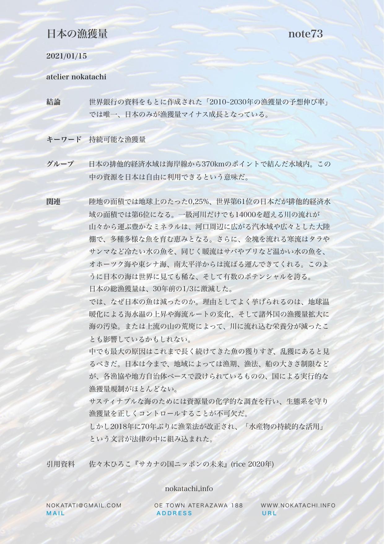 【レポート】日本の漁業量